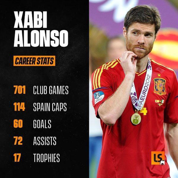 Statystyki kariery Xabiego Alonso