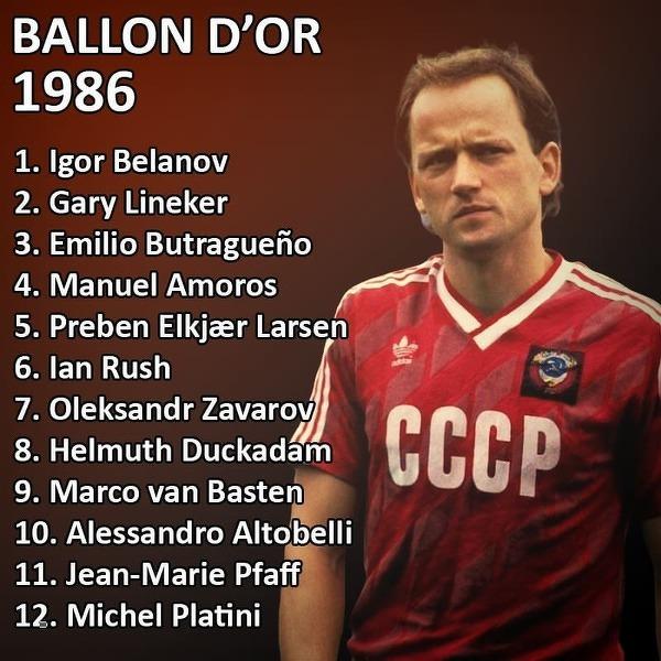 Czołówka rankingu Złotej Piłki w 1986 roku