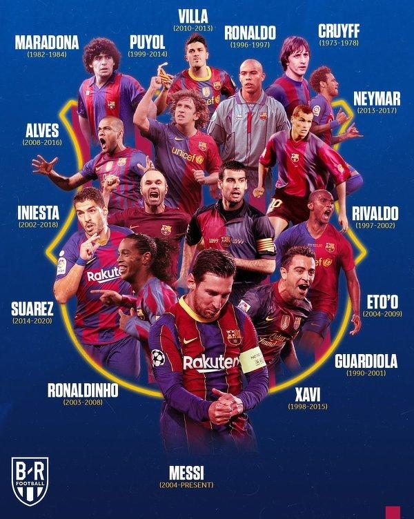Najlepsi piłkarze, którzy grali w FC Barcelonie