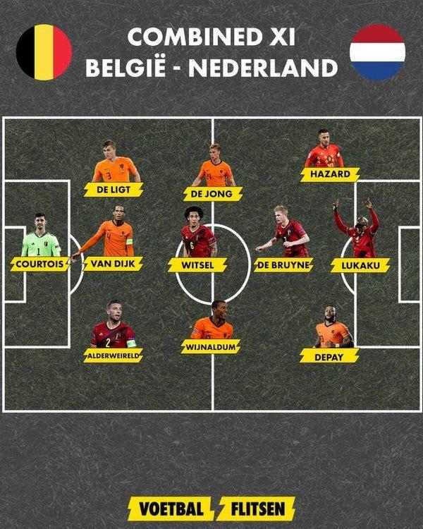 Łączona jedenastka Holandii i Belgii