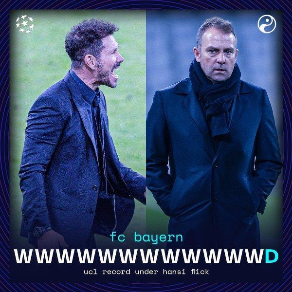 Ekipa Simeone zatrzymuje Bayern w marszu kolejnych zwycięstw w Lidze Mistrzów