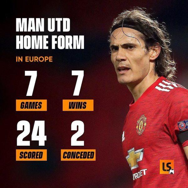 Domowa forma Manchesteru United w europejskich pucharach