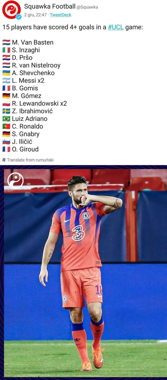 Olivier Giroud został 15. piłkarzem w historii Ligi Mistrzów, który strzelił 4 bramki w jednym meczu