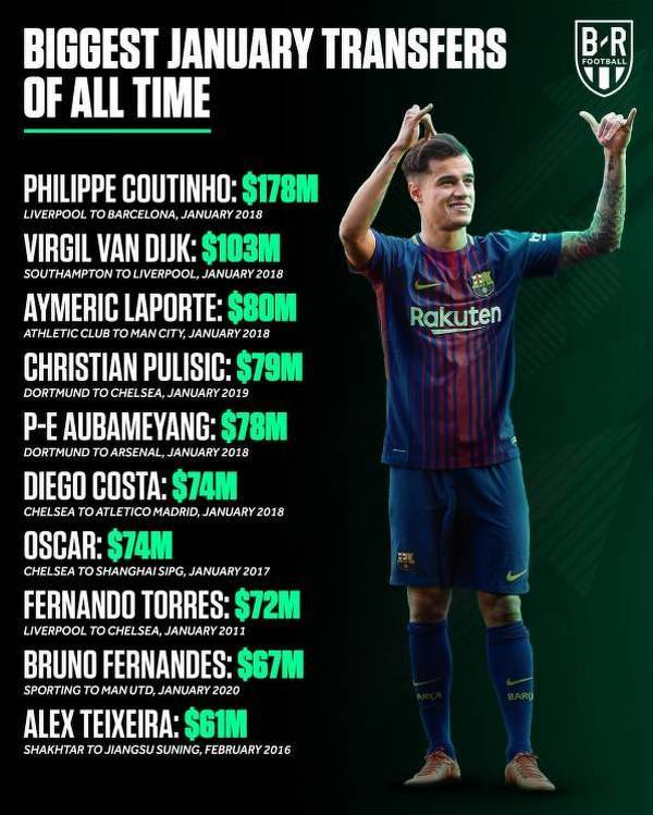 Najdroższe styczniowe transfery w historii