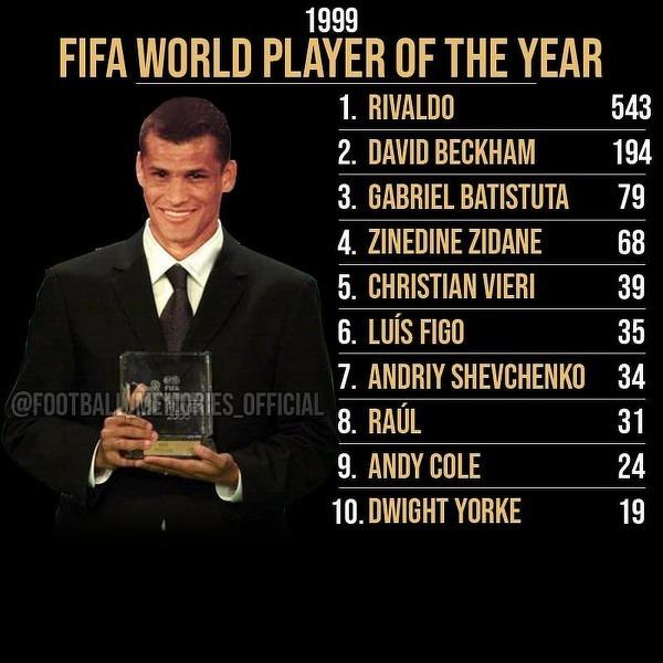 W 1999 roku Rivaldo nie miał sobie równych