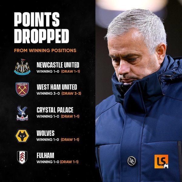 Tottenham nie potrafi utrzymać prowadzenia do końca meczu