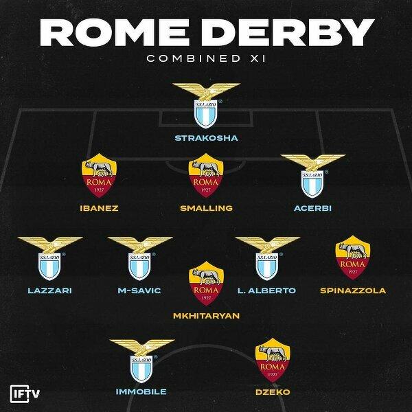 Jedenastka złożona z piłkarzy Lazio i Romy