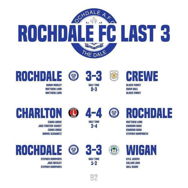3 ostatnie mecze Rochdale FC obfitowały w emocje