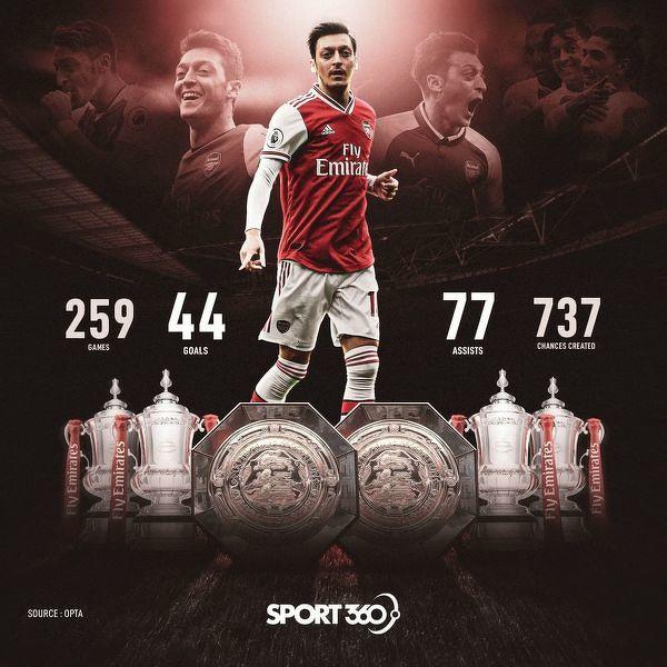 7,5 lat Ozila w Arsenalu na jednym obrazku
