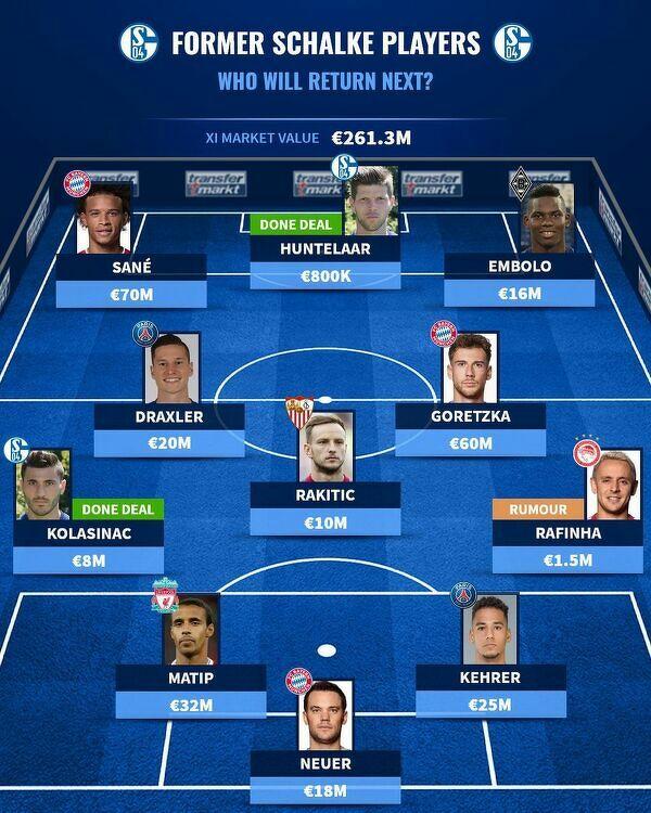Ten skład Schalke raczej by się nie martwił o utrzymanie