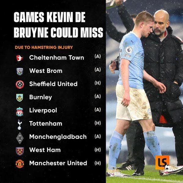 Mecze w których Manchester City musi sobie radzić bez Kevina de Bruyne