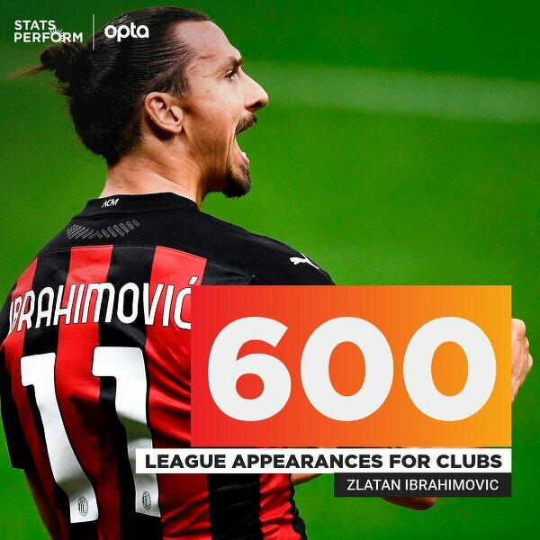 Ibrahimovic rozegrał 600-tny ligowy mecz w karierze