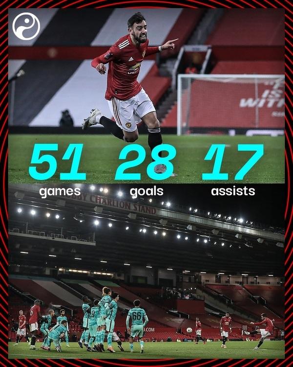 Bruno Fernandes w barwach Manchesteru United