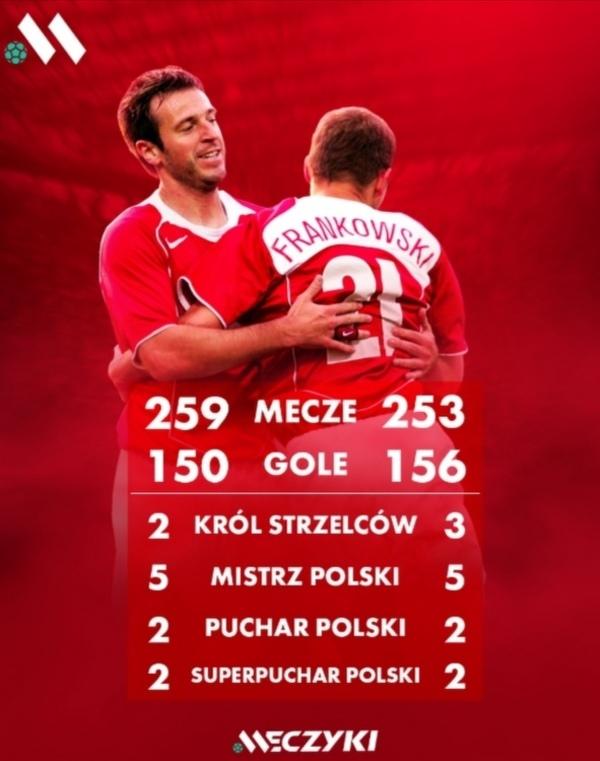 Najlepszy duet w historii Ekstraklasy?