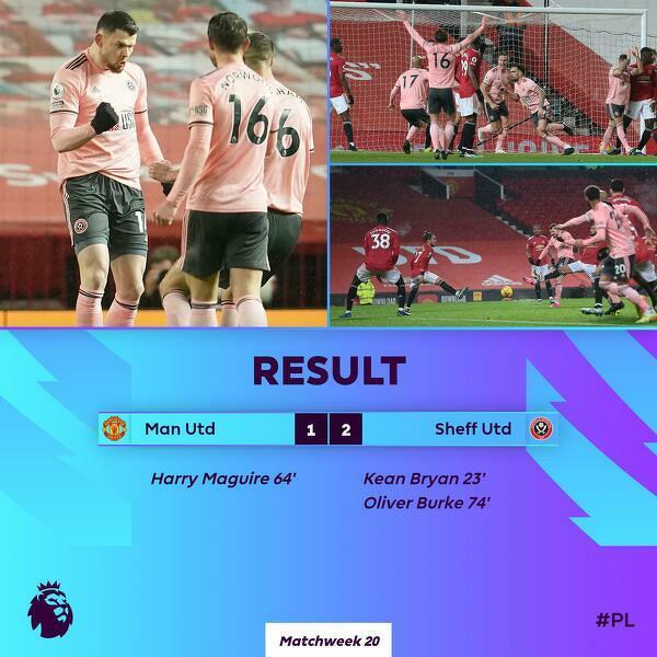Manchester United przegrał u siebie z ostatnią drużyną w lidze