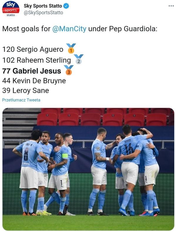 Piłkarze, którzy pod wodzą Guardioli zdobyli najwięcej bramek dla Manchesteru City
