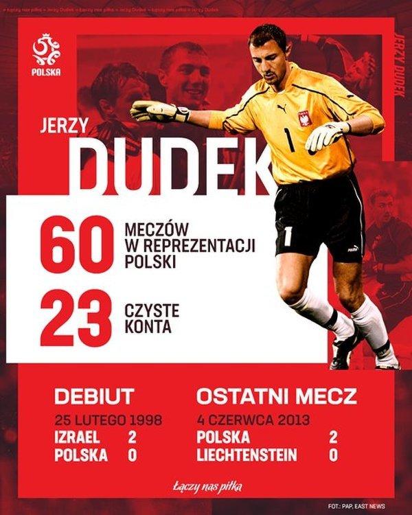 Dziś mijają 23 lata od debiutu Jerzego Dudka w reprezentacji Polski