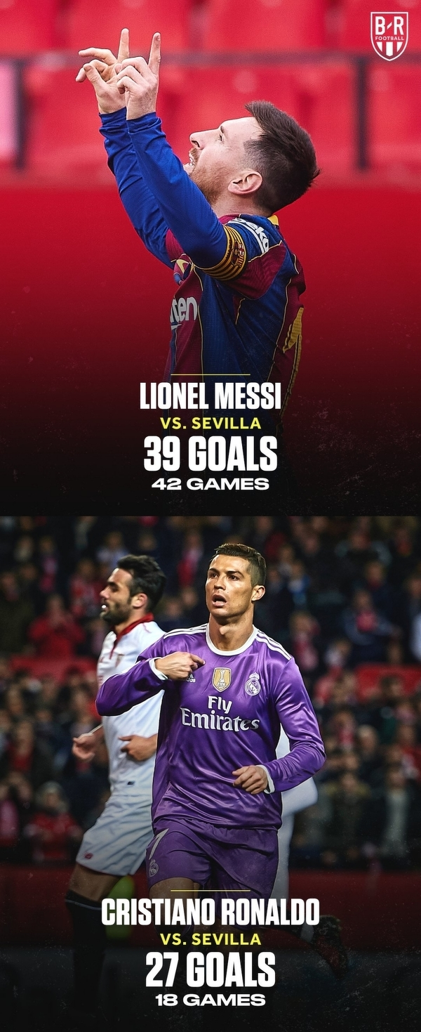 Sevilla - Ulubiona ofiara Messiego i Ronaldo