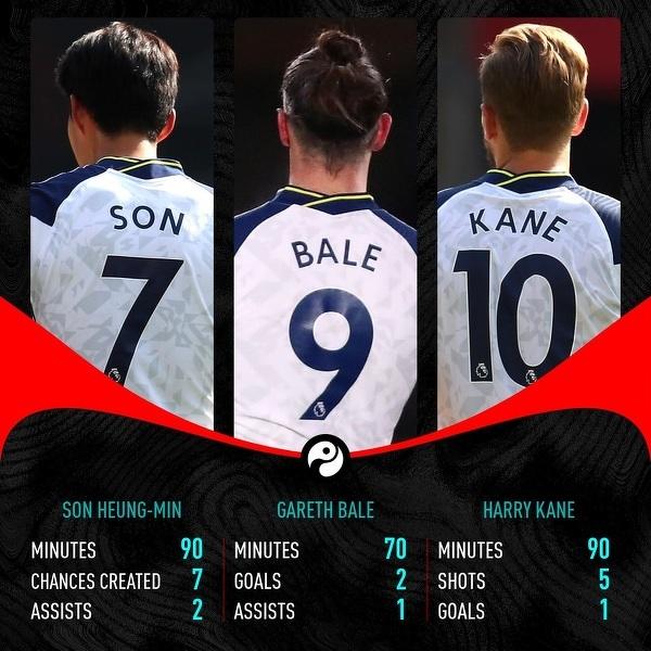 Świetny mecz tria Tottenhamu z Burnley