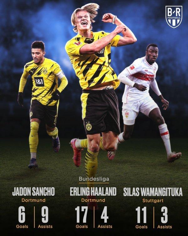 Młodzi piłkarze podbijają Bundesligę