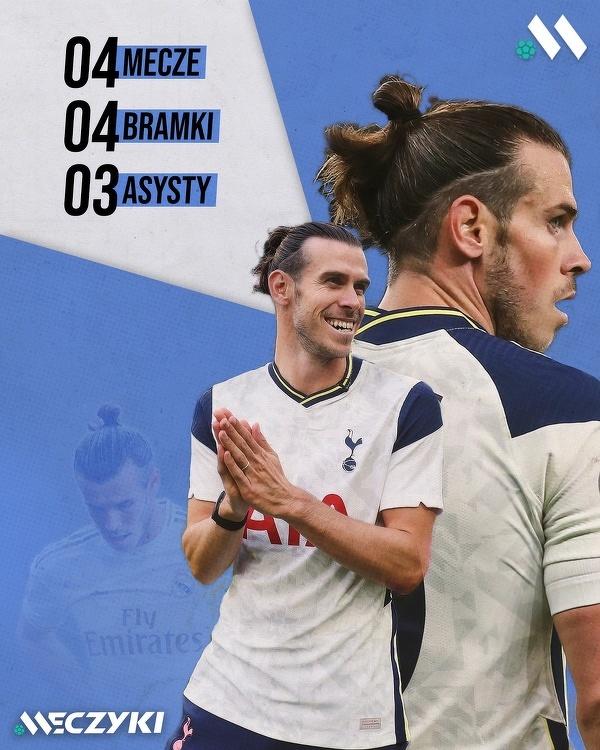 Gareth Bale wraca powoli do swojej dawnej formy?