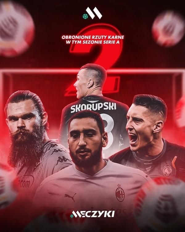 Polscy bramkarze w Serie A całkiem nieźle radzą sobie przy rzutach karnych