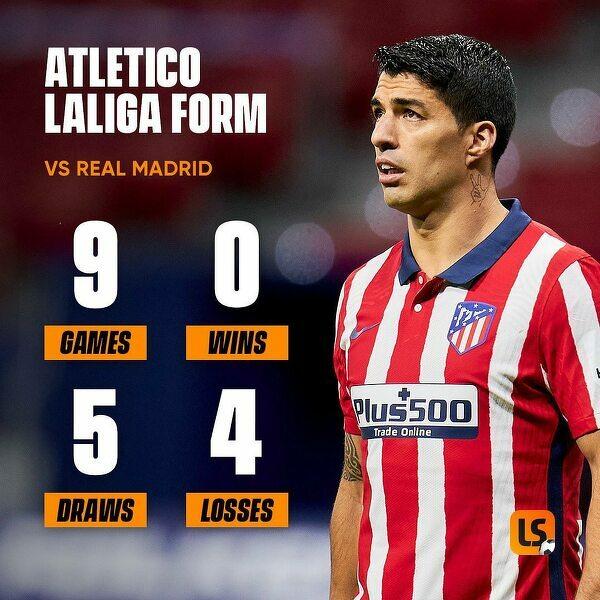 Słaba forma Atletico w ostatnich meczach z Realem