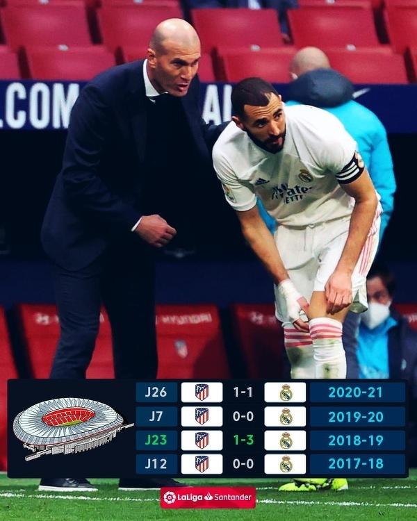 Atletico Madryt nigdy nie pokonało Realu Madryt na Wanda Metropolitano