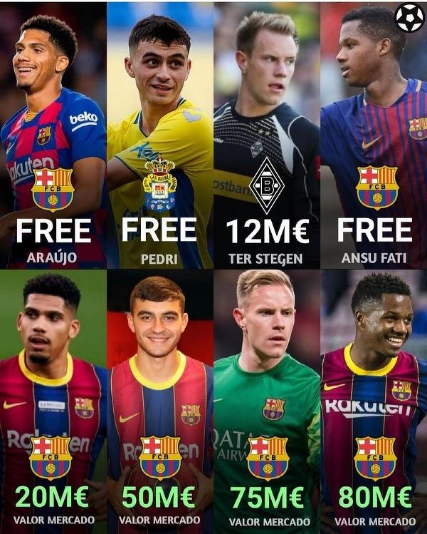 Rozwój zawodników Barcelony