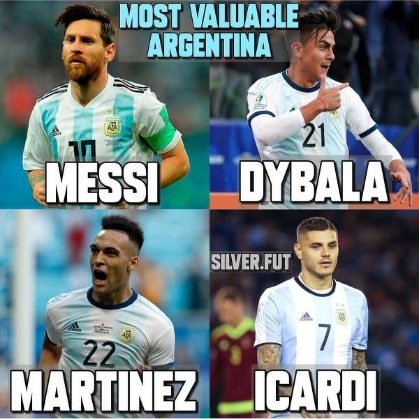 Najwyżej wyceniani piłkarze Argentyny