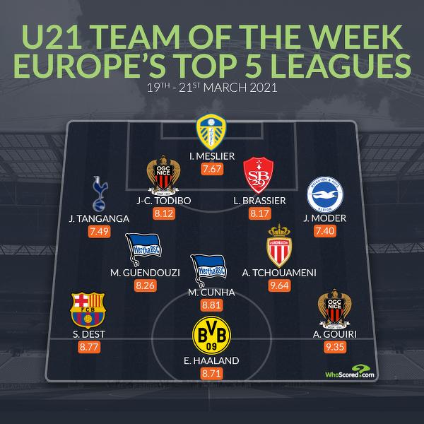 Jakub Moder znalazł się w najlepszej jedenastce weekendu U-21 WhoScored  w europejskich ligach