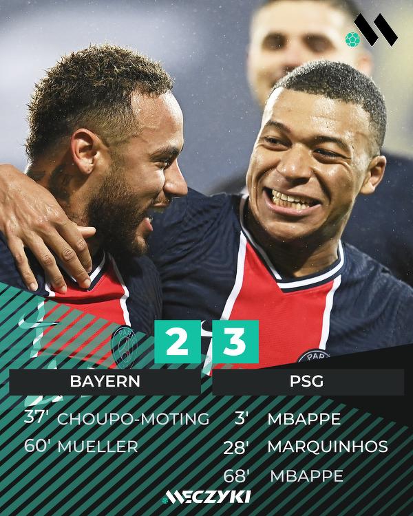 Minuta ciszy dla tych, którzy nie oglądali meczu Bayern vs PSG [*]