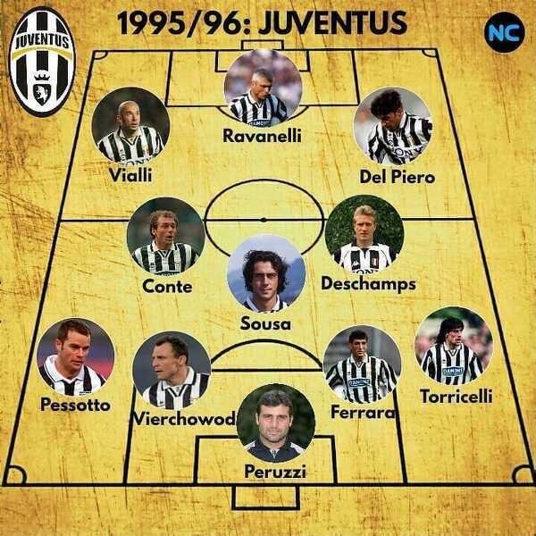 Juventus w sezonie 1995/96