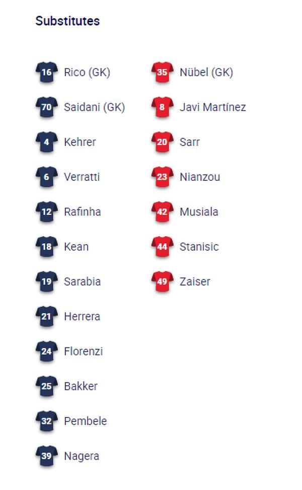 Ławki rezerwowych z dzisiejszego meczu PSG - Bayern. Po prostu przepaść