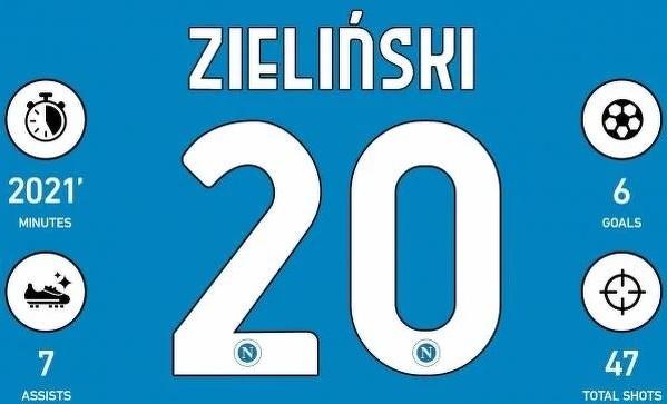 Statystyki Zielińskiego w tym sezonie Serie A