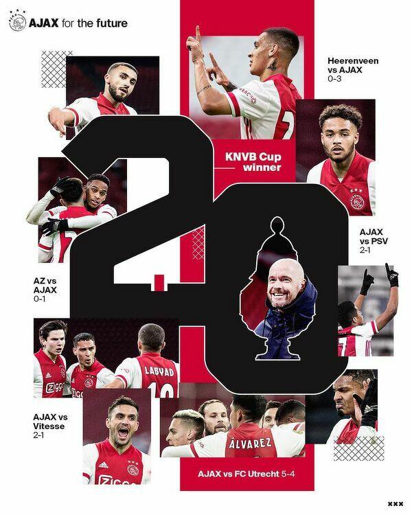 Ajax Amsterdam po raz 20 w historii zdobywcą Pucharu Holandii