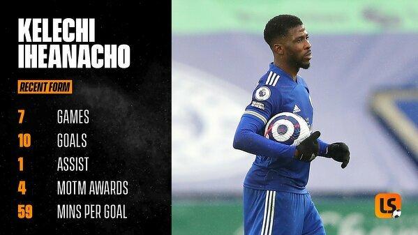 Kelechi Ikenacho w 7 ostatnich meczach