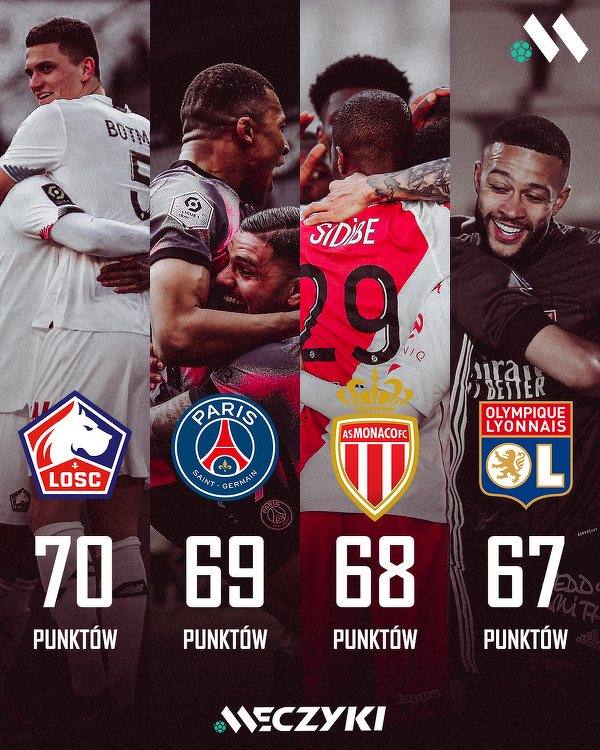 Do końca sezonu pozostało tylko pięć kolejek! Kto zostanie Mistrzem Francji?