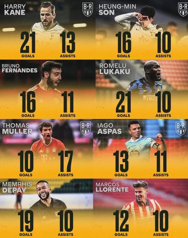 Piłkarze z TOP5 lig europejskich, którzy zaliczyli w tym sezonie minimum 10 asyst i strzelili minimum 10 goli