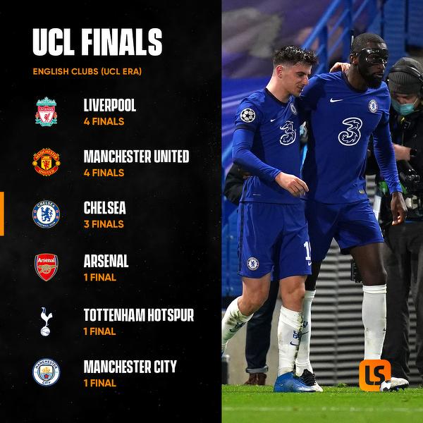 Angielskie kluby, które najwięcej razy zagrały w finale Ligi Mistrzów