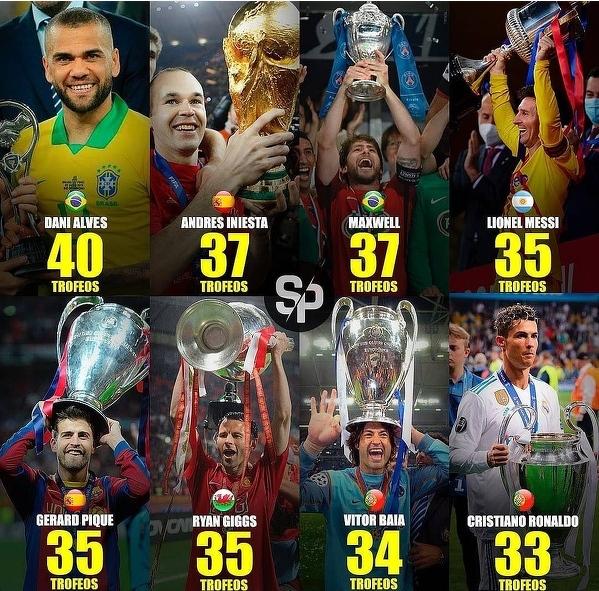 Piłkarze z największą liczbą tytułów
