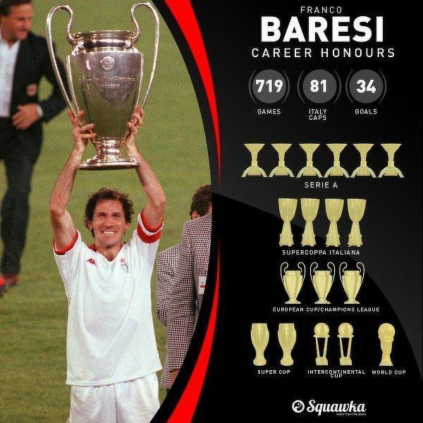 Dzisiaj swoje 61 urodziny obchodzi legenda Milanu, Franco Baresi