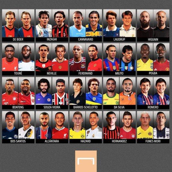 Która para piłkarskich braci wygrałaby turniej 2v2?