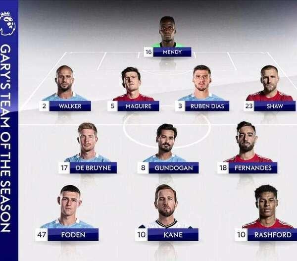 Jedenastka sezonu Premier League według Gary'ego Neville'a
