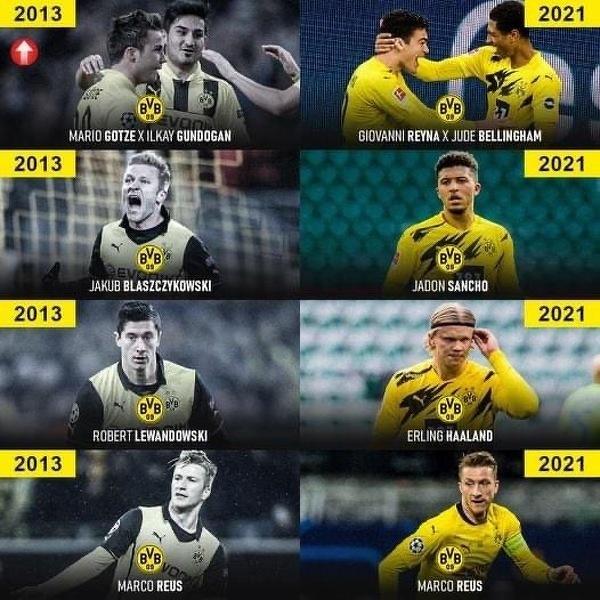 BVB kiedyś i dziś