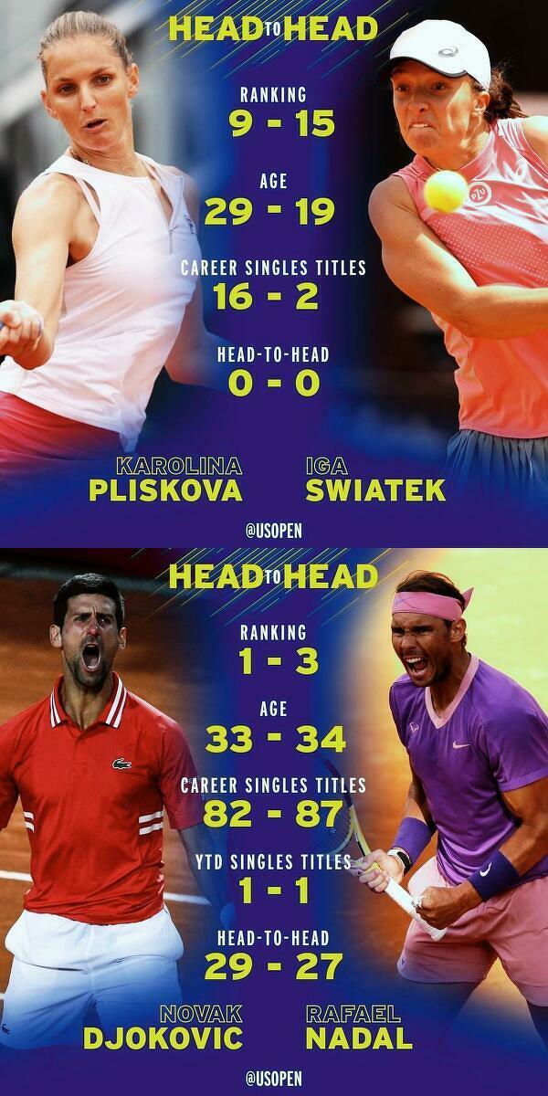Finały turniejów tenisowych w Rzymie zapowiadają się emocjonująco