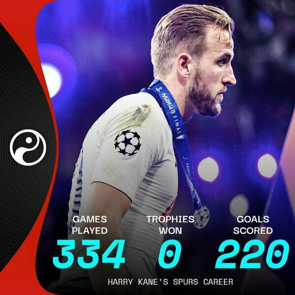 Takie liczby, a na koncie zero trofeów