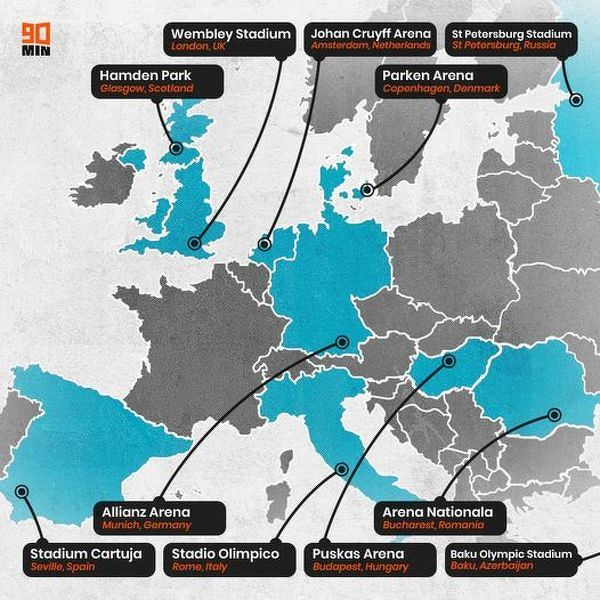 Euro 2020 rozrzucone po całej Europie
