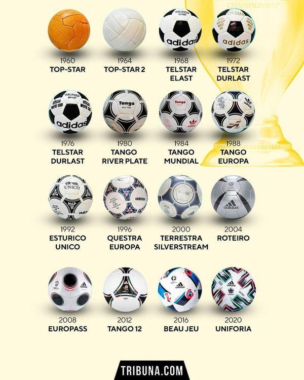 Wszystkie oficjalne piłki Mistrzostw Europy