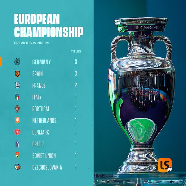 Drużyny, które najwięcej razy wygrały EURO